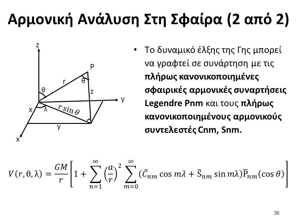 Συναρτήσεις Legendre Οι συναρτησεις Legendre υπολογίζονται για βαθμό n και τάξη m<=n ,