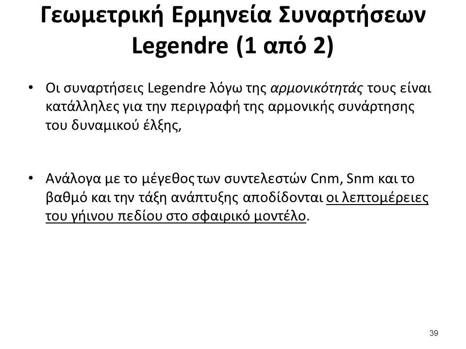 Γεωμετρική Ερμηνεία Συναρτήσεων Legendre (2 από 2)