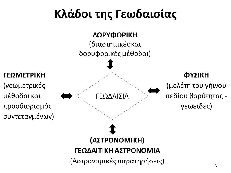 5η ΠΕΡΙΟΔΟΣ: 15ος αιώνας μ.Χ. - 17ος αιώνας μ.Χ.