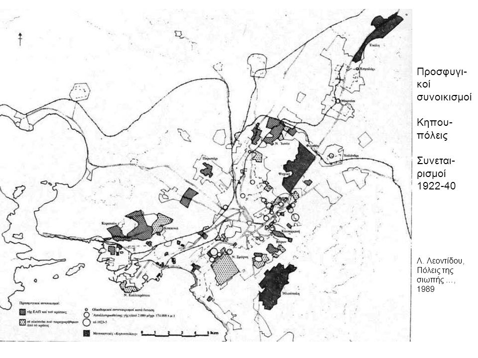 Προσφυγι- κοί συνοικισμοί Κηπου- πόλεις Συνεται- ρισμοί 1922-40 Λ