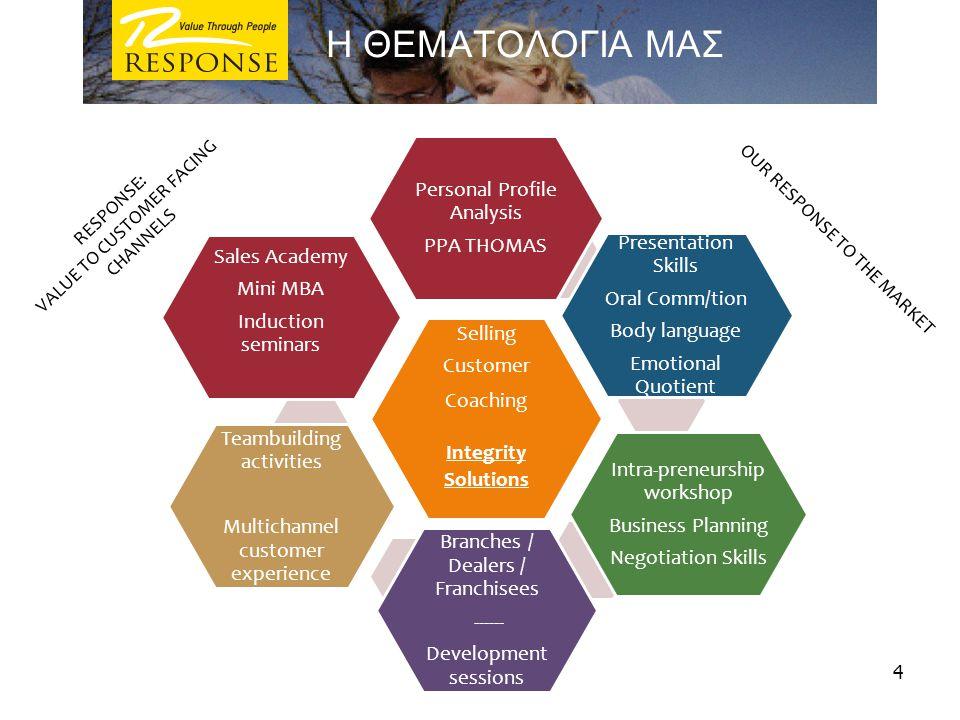 Η ΘΕΜΑΤΟΛΟΓΙΑ ΜΑΣ Selling Customer Coaching Integrity Solutions