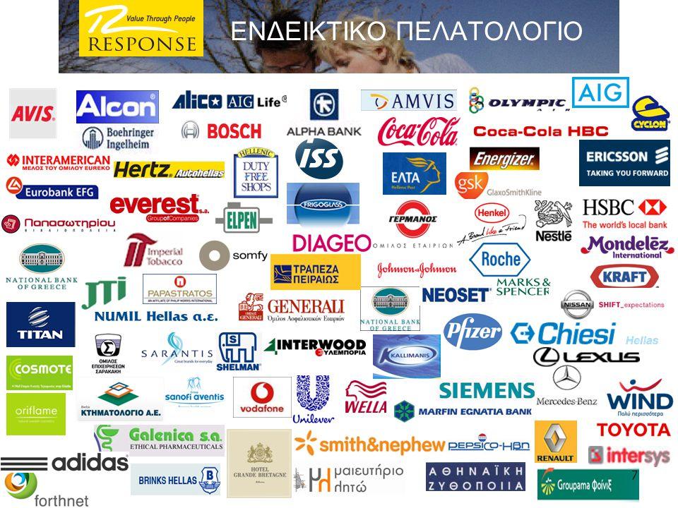 ΕΝΔΕΙΚΤΙΚΟ ΠΕΛΑΤΟΛΟΓΙΟ
