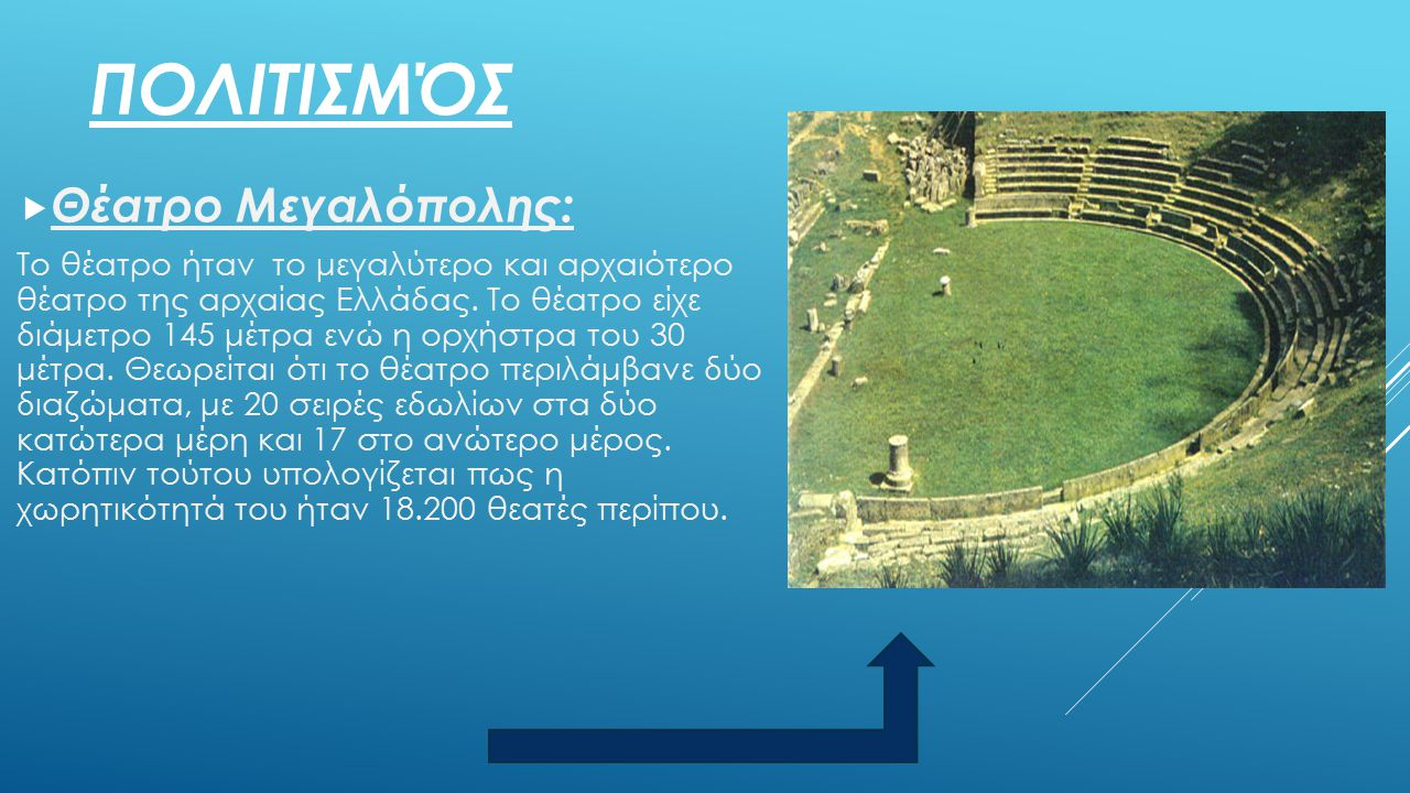 Πολιτισμός Θέατρο Μεγαλόπολης: