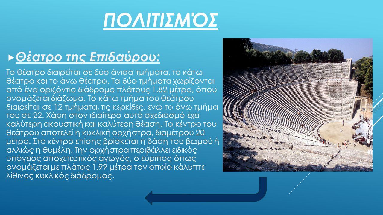 Πολιτισμός Θέατρο της Επιδαύρου: