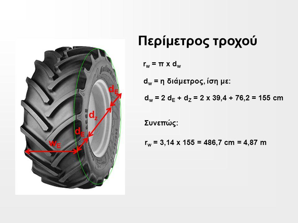 Περίμετρος τροχού dE dz dE wE rw = π x dw dw = η διάμετρος, ίση με: