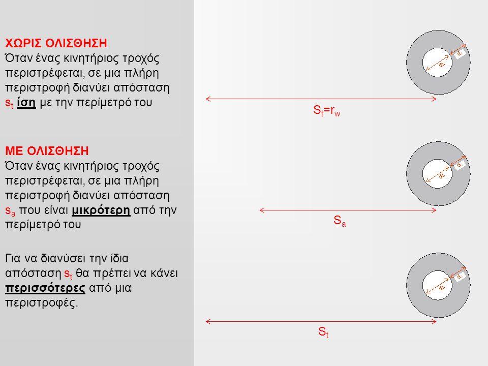 ΧΩΡΙΣ ΟΛΙΣΘΗΣΗ Όταν ένας κινητήριος τροχός περιστρέφεται, σε μια πλήρη περιστροφή διανύει απόσταση.