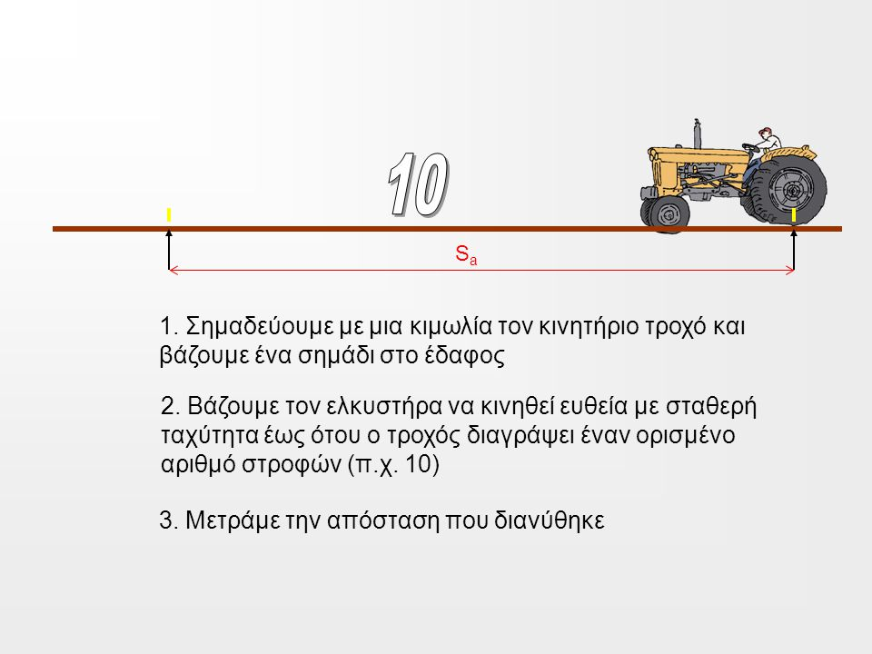 10 Sa. 1. Σημαδεύουμε με μια κιμωλία τον κινητήριο τροχό και βάζουμε ένα σημάδι στο έδαφος.