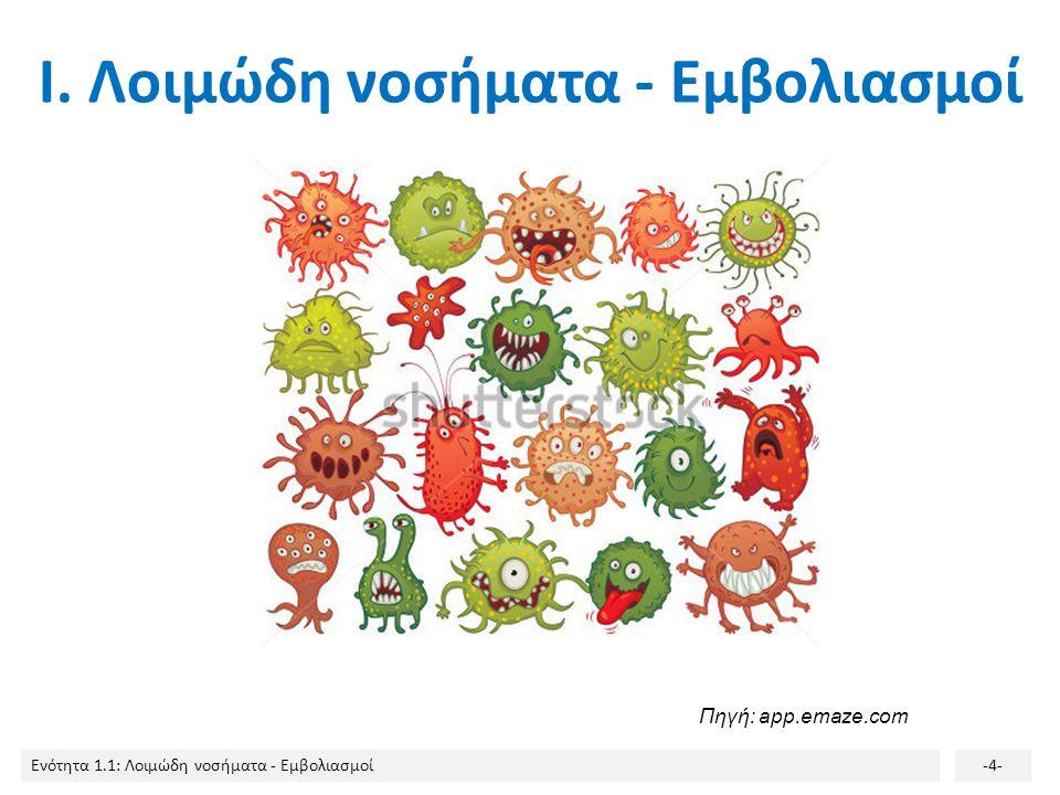 Ι. Λοιμώδη νοσήματα - Εμβολιασμοί
