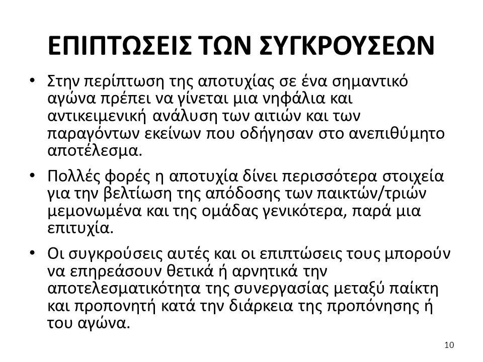 ΕΠΙΠΤΩΣΕΙΣ ΤΩΝ ΣΥΓΚΡΟΥΣΕΩΝ