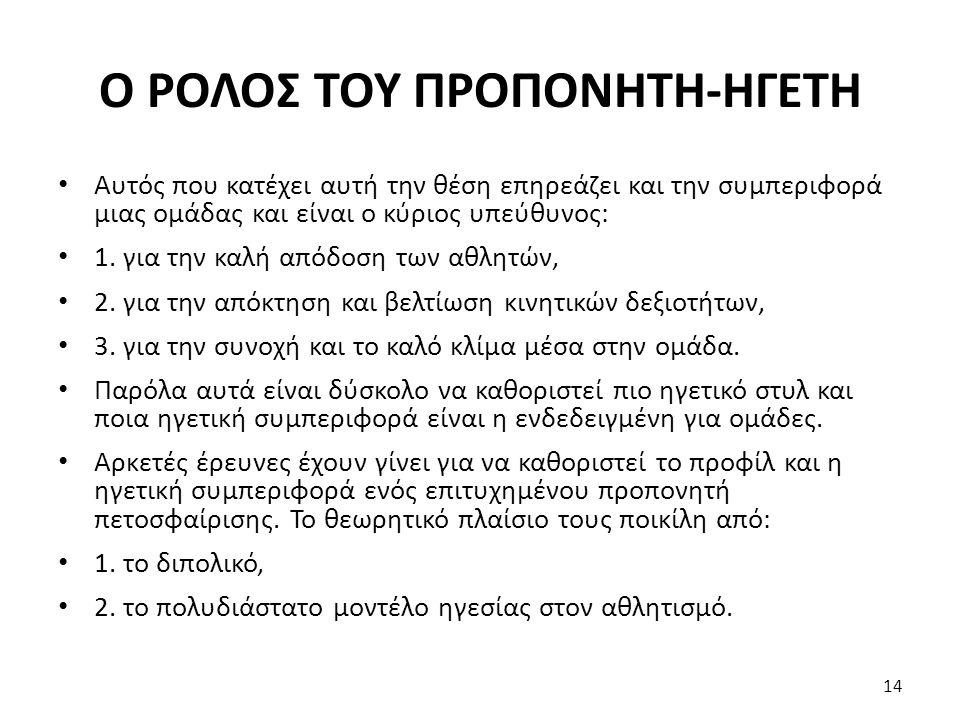 Ο ΡΟΛΟΣ ΤΟΥ ΠΡΟΠΟΝΗΤΗ-ΗΓΕΤΗ