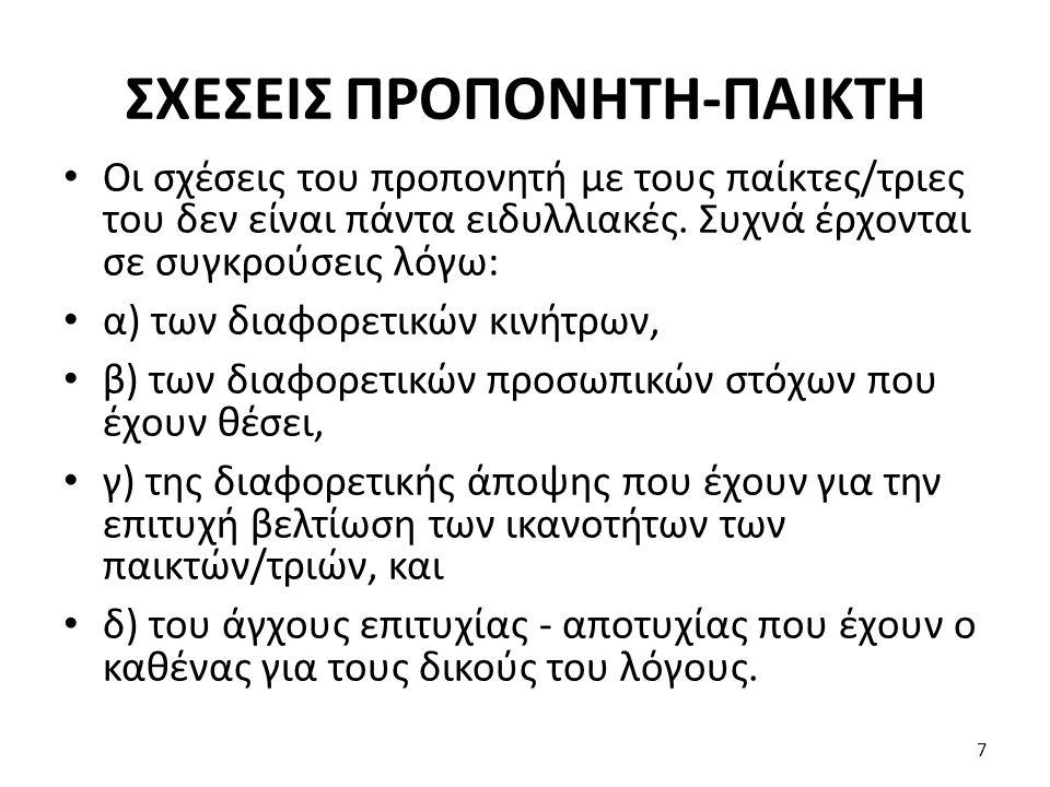 ΣΧΕΣΕΙΣ ΠΡΟΠΟΝΗΤΗ-ΠΑΙΚΤΗ