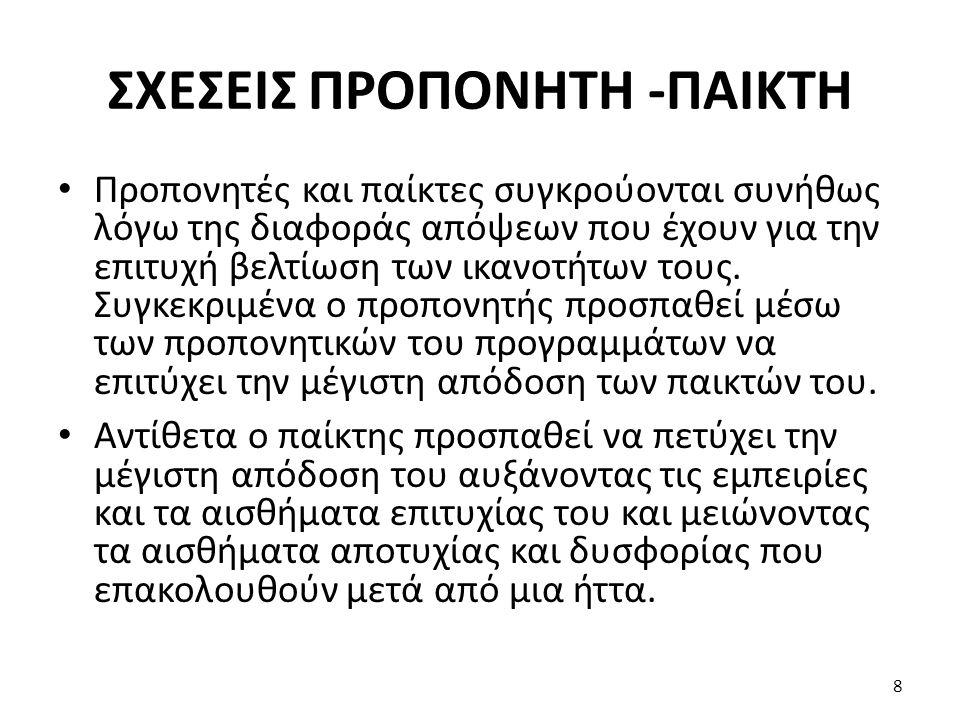 ΣΧΕΣΕΙΣ ΠΡΟΠΟΝΗΤΗ -ΠΑΙΚΤΗ