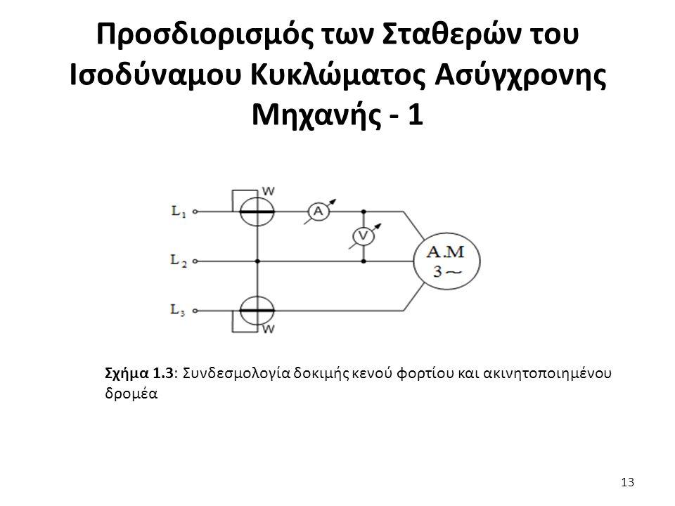 Προσδιορισμός των Σταθερών του Ισοδύναμου Κυκλώματος Ασύγχρονης Μηχανής - 1
