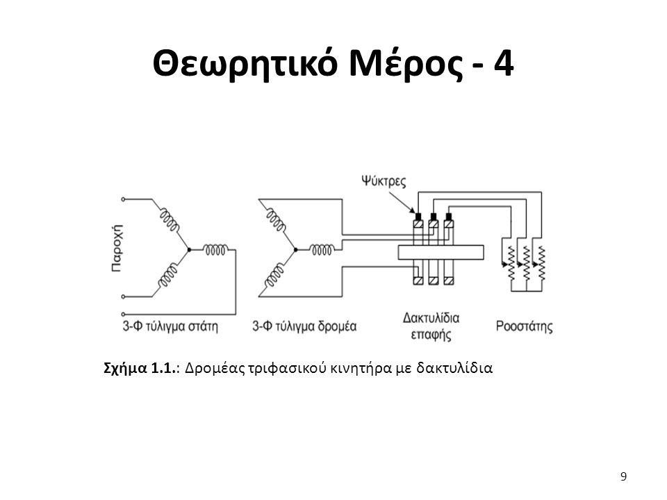 Θεωρητικό Μέρος - 4 Σχήμα 1.1.: Δρομέας τριφασικού κινητήρα με δακτυλίδια