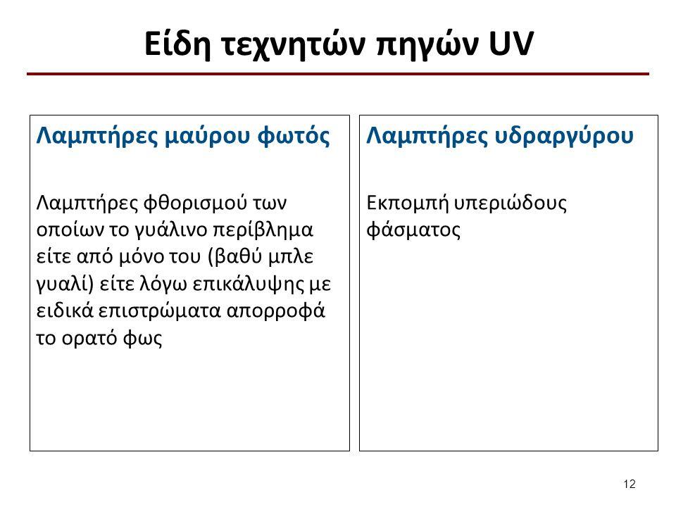 Λαμπτήρες φθορισμού UV