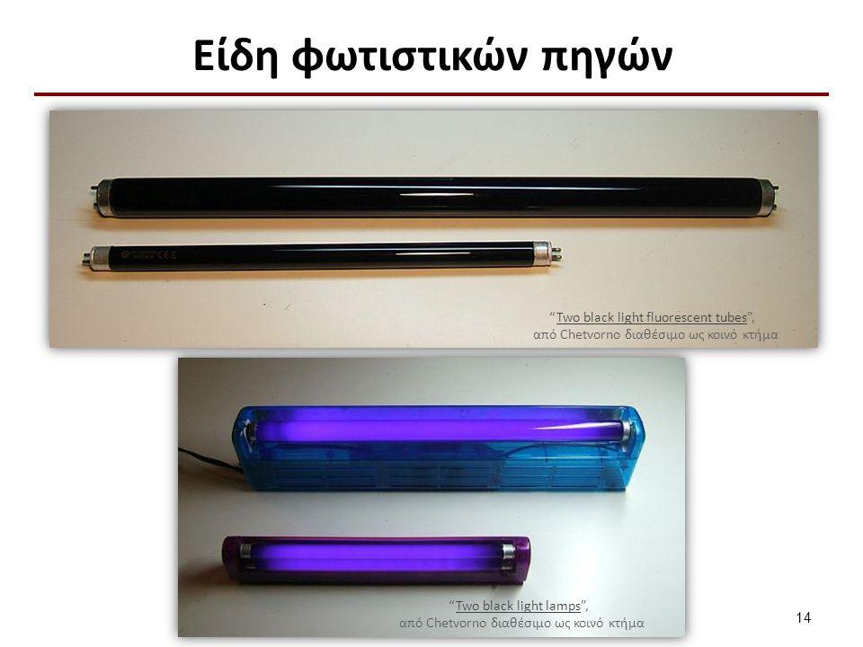 Λαμπτήρας ατμών υδραργύρου (Mercury Vapor Lamps)