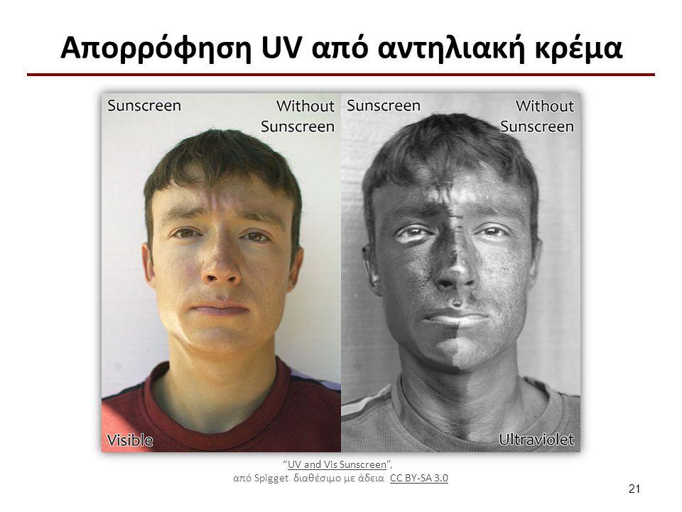 Η ανάκλαση της Υπεριώδους ακτινοβολίας από το δέρμα