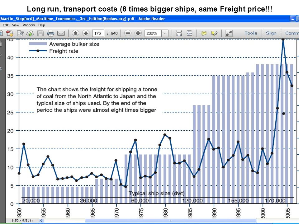 Long run, transport costs (8 times bigger ships, same Freight price!!!