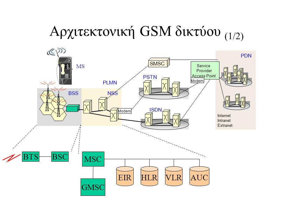 Αρχιτεκτονική GSM δικτύου (1/2)