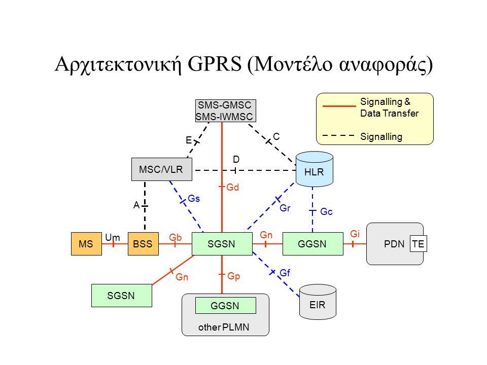 Αρχιτεκτονική GPRS (Μοντέλο αναφοράς)