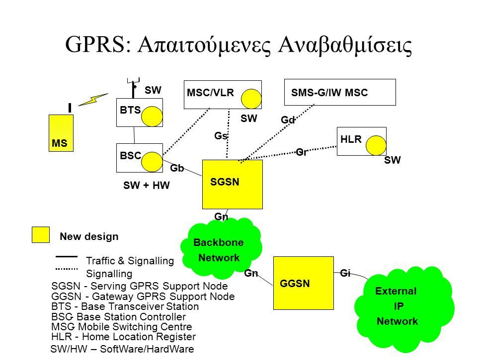 GPRS: Απαιτούμενες Αναβαθμίσεις