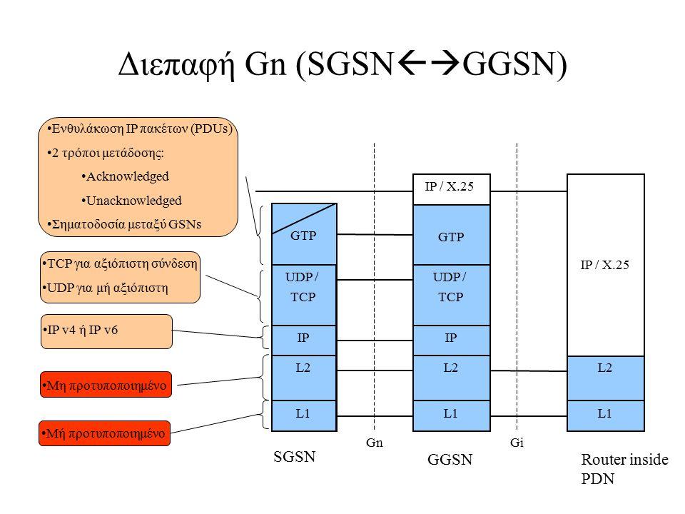 Διεπαφή Gn (SGSNGGSN)