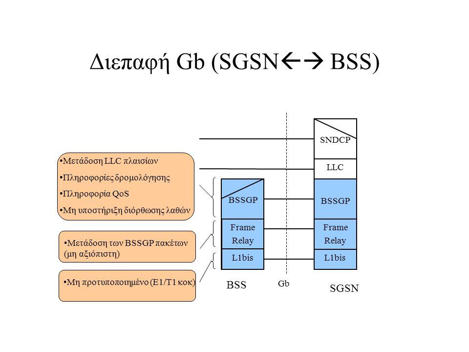 Διεπαφή Gb (SGSN BSS)