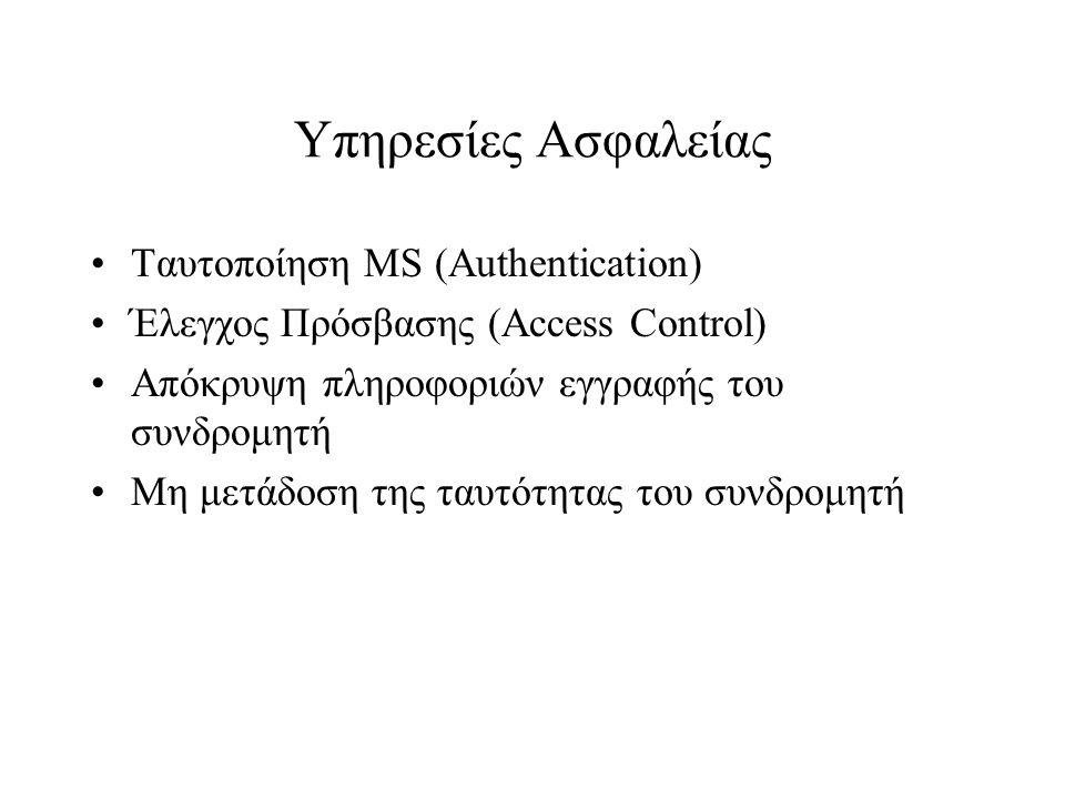Υπηρεσίες Ασφαλείας Ταυτοποίηση MS (Authentication)