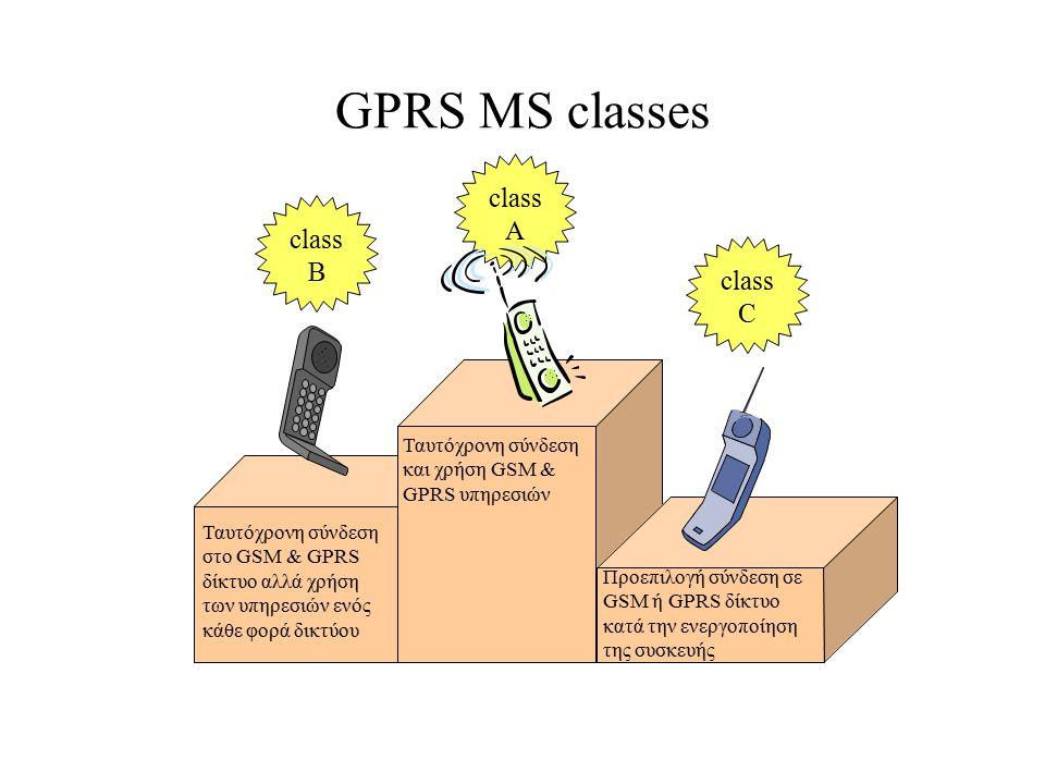 GPRS MS classes class A class B class C