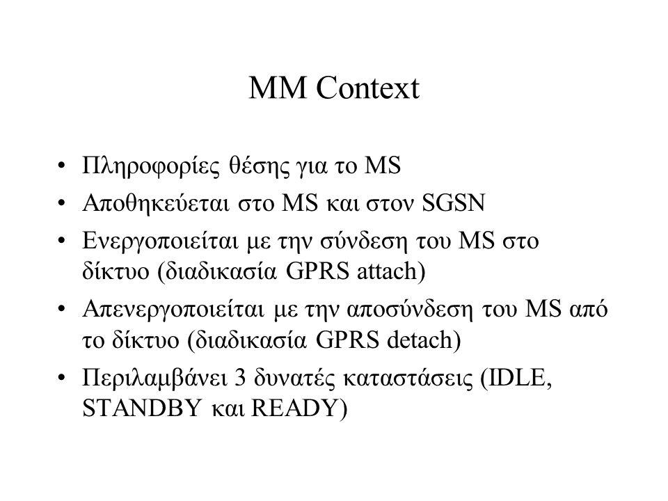 MM Context Πληροφορίες θέσης για το MS