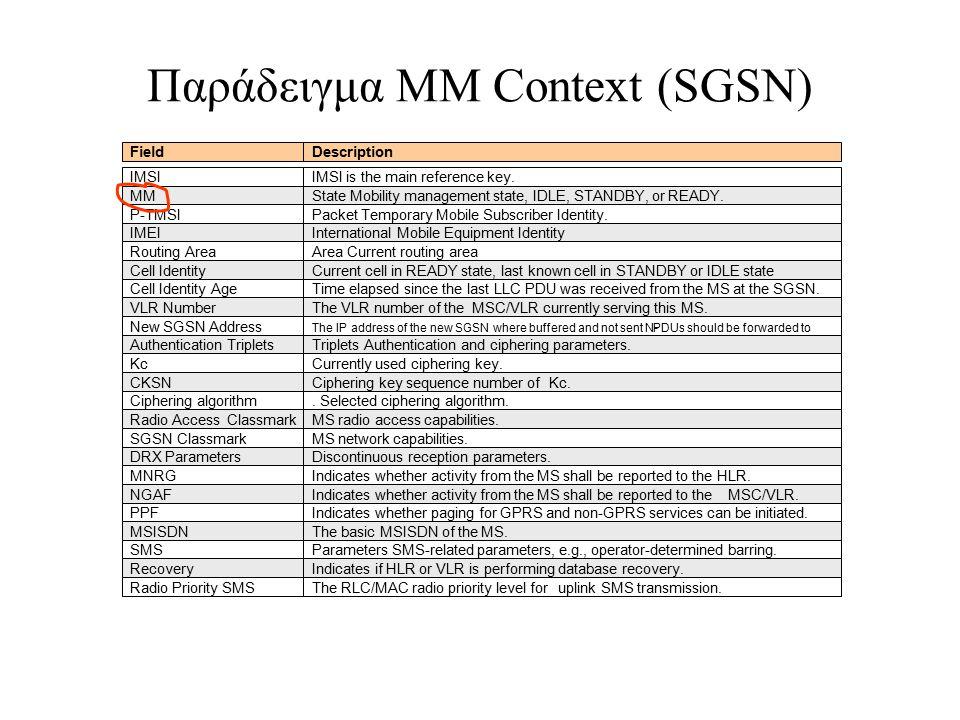 Παράδειγμα MM Context (SGSN)