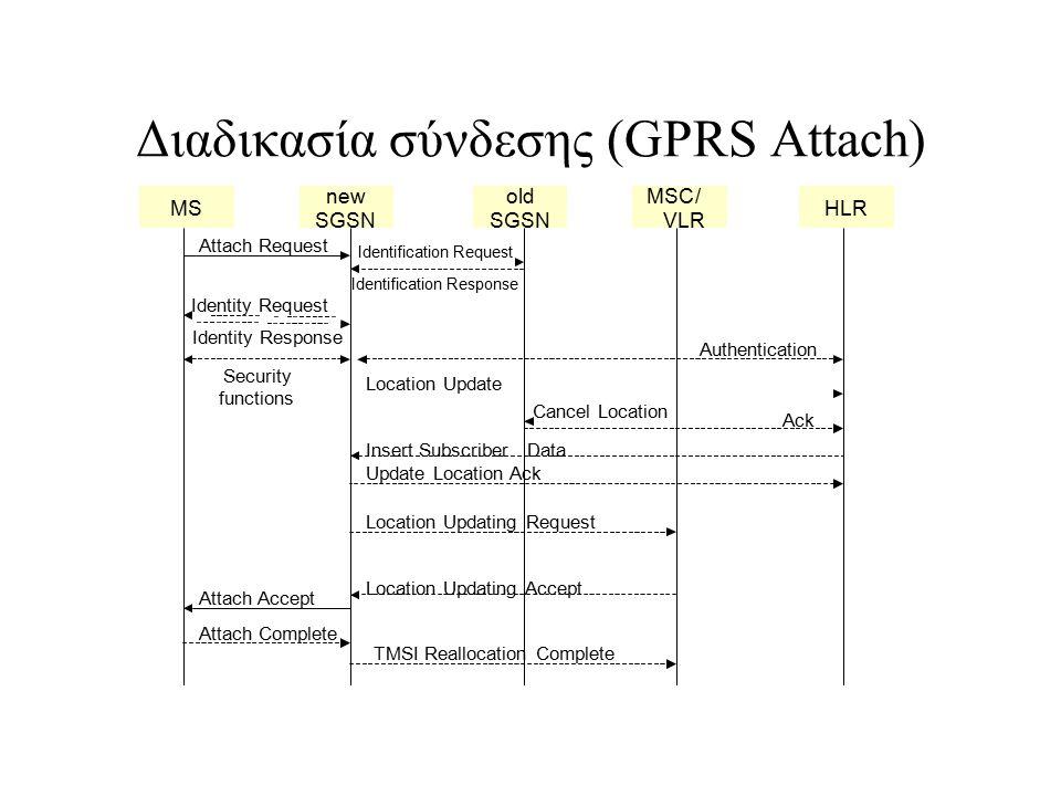 Διαδικασία σύνδεσης (GPRS Attach)