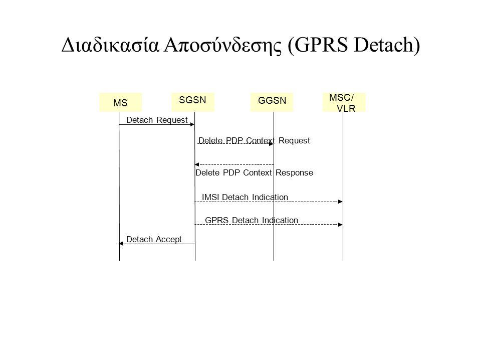 Διαδικασία Αποσύνδεσης (GPRS Detach)