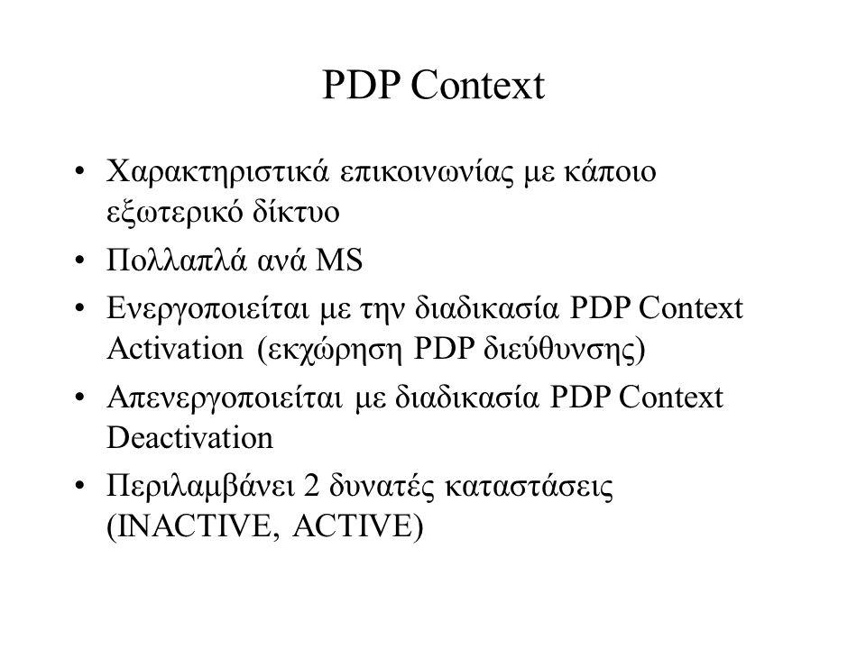 PDP Context Χαρακτηριστικά επικοινωνίας με κάποιο εξωτερικό δίκτυο