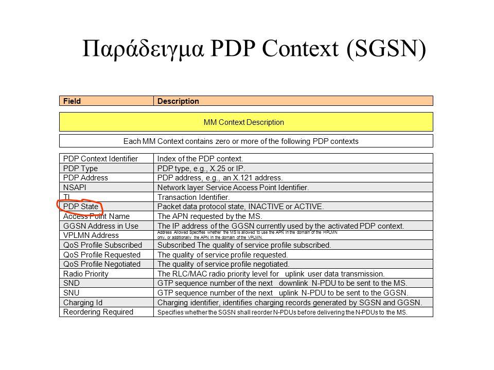 Παράδειγμα PDP Context (SGSN)