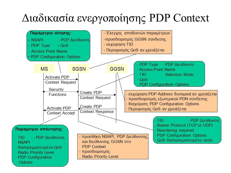 Διαδικασία ενεργοποίησης PDP Context