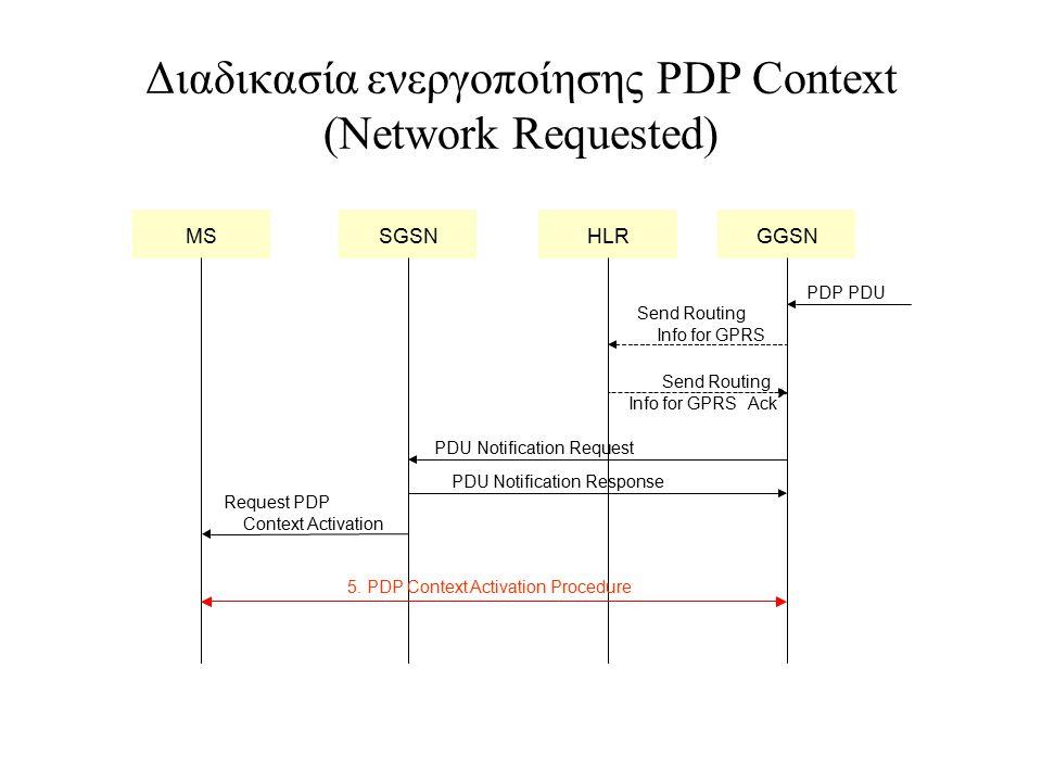 Διαδικασία ενεργοποίησης PDP Context (Network Requested)