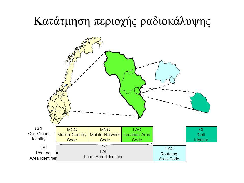 Κατάτμηση περιοχής ραδιοκάλυψης