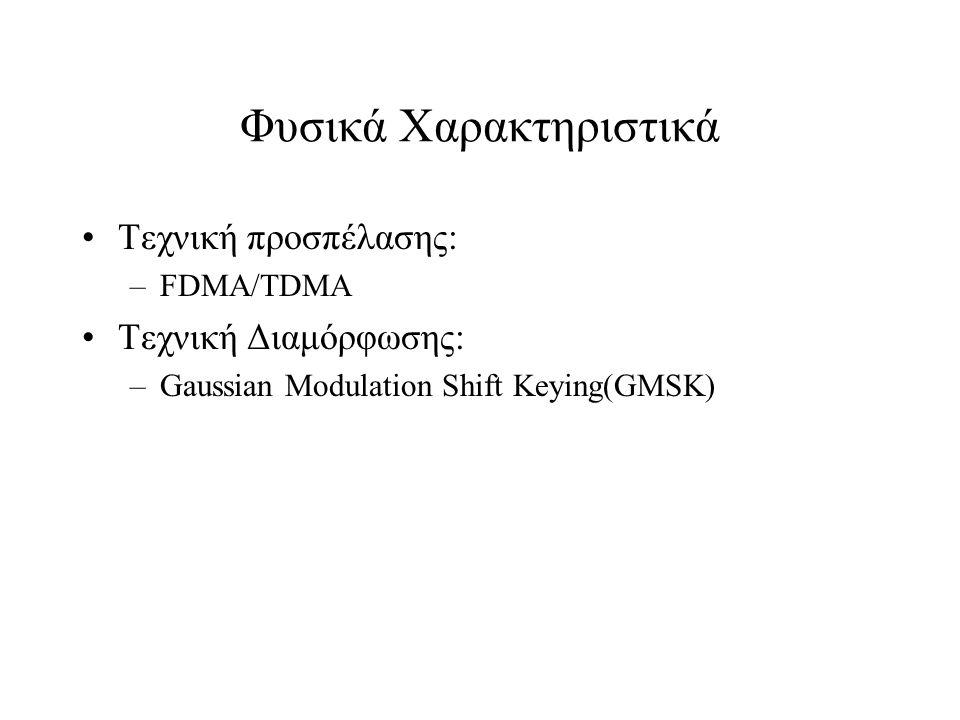 Φυσικά Χαρακτηριστικά