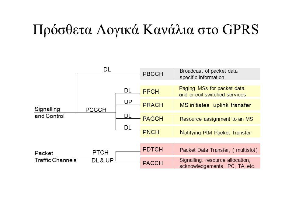 Πρόσθετα Λογικά Κανάλια στο GPRS