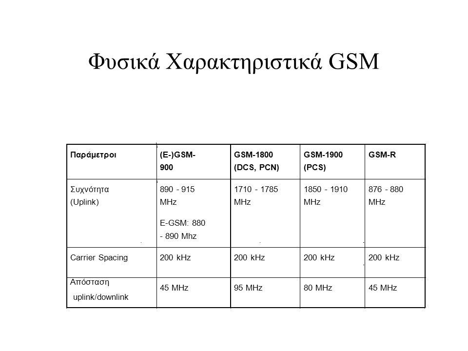 Φυσικά Χαρακτηριστικά GSM