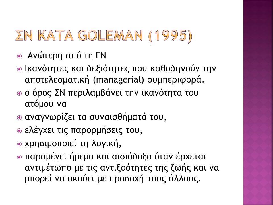 ΣΝ κατα Goleman (1995) Ανώτερη από τη ΓΝ