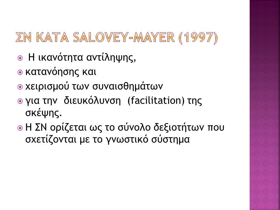 ΣΝ κατα Salovey-Mayer (1997)