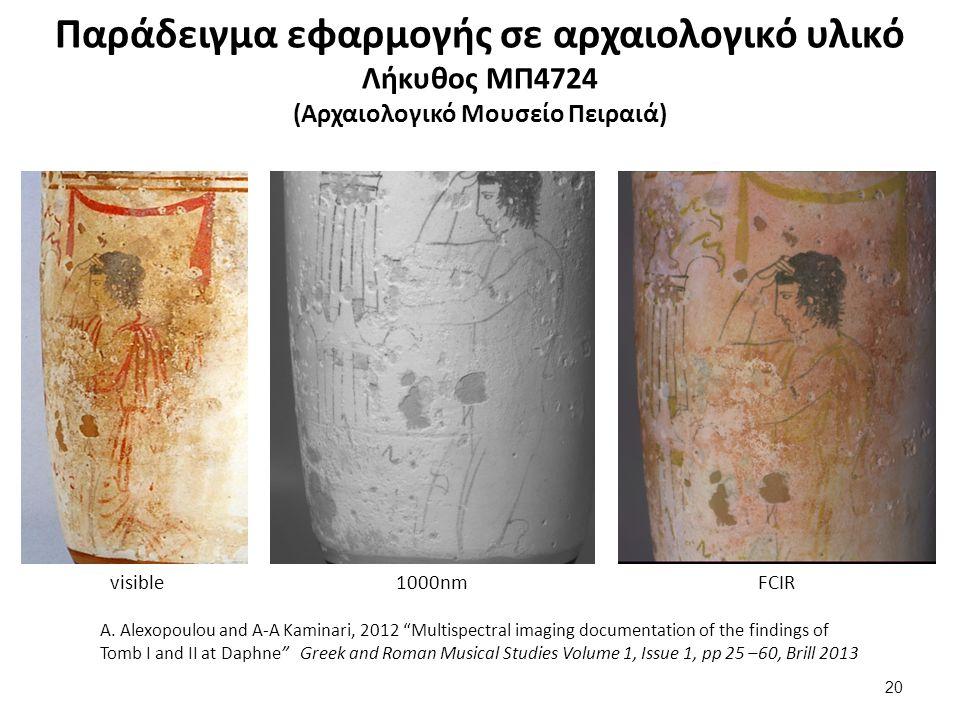 Εφαρμογές σε φορητές εικόνες Εις Άδου κάθοδος Λ317 Βυζαντινό & Χριστιανικό Μουσείο Μελέτη της κατάστασης διατήρησης