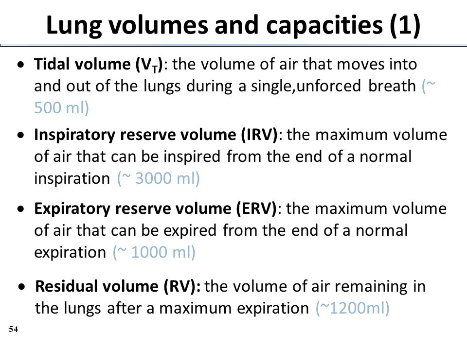 Lung volumes and capacities (1)