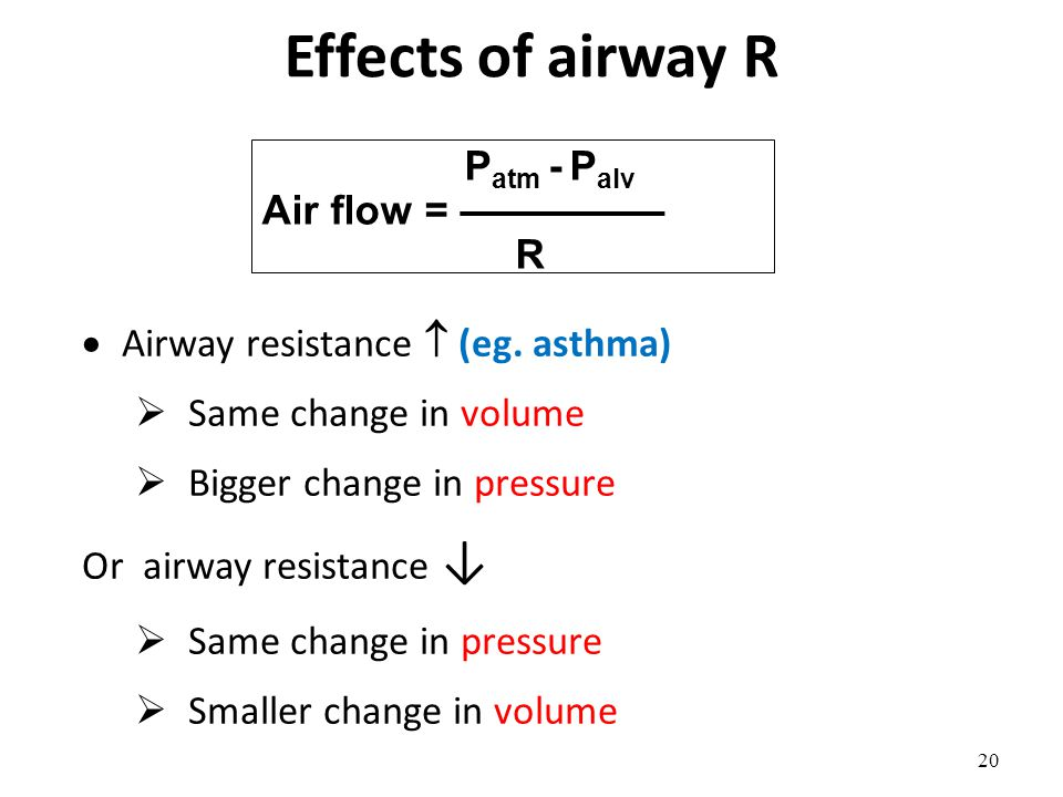 Effects of airway R Patm - Palv Air flow = ————— R