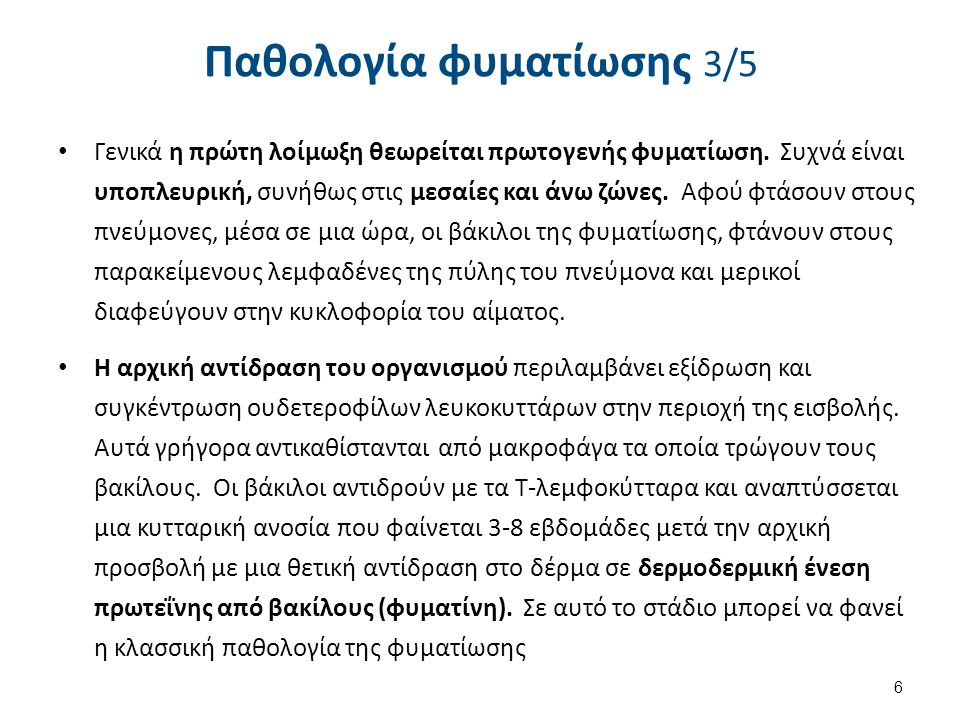 Παθολογία φυματίωσης 4/5