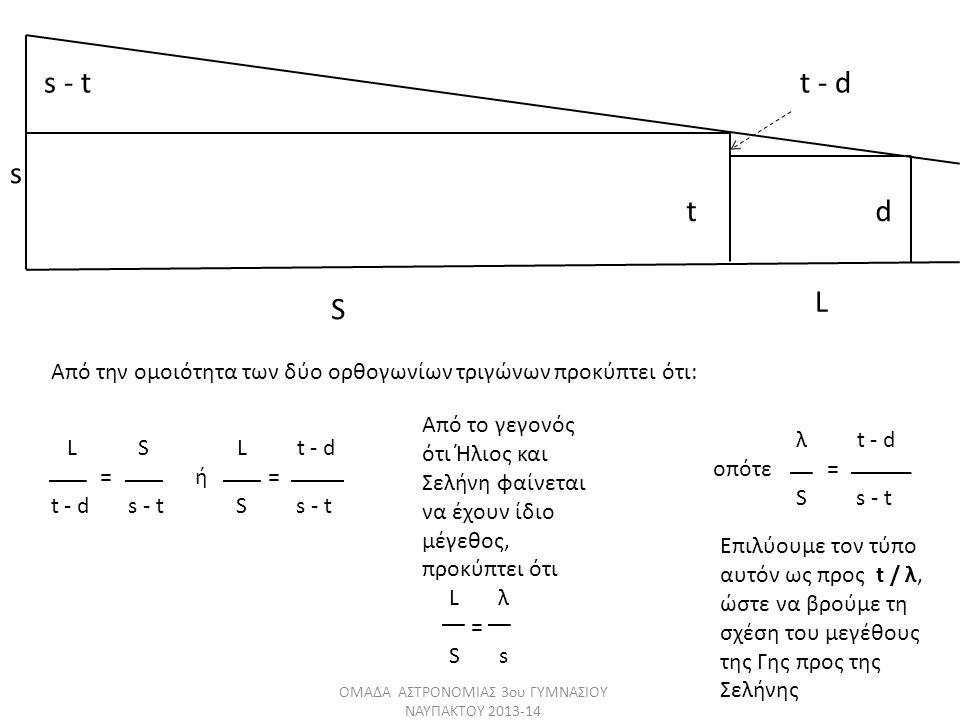 ΟΜΑΔΑ ΑΣΤΡΟΝΟΜΙΑΣ 3ου ΓΥΜΝΑΣΙΟΥ ΝΑΥΠΑΚΤΟΥ 2013-14