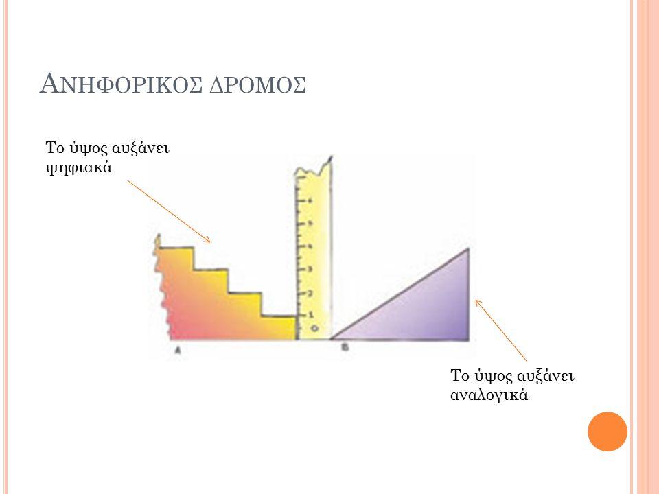 Ανηφορικοσ δρομοσ Το ύψος αυξάνει ψηφιακά Το ύψος αυξάνει αναλογικά