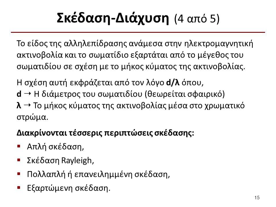 Σκέδαση-Διάχυση (5 από 5)